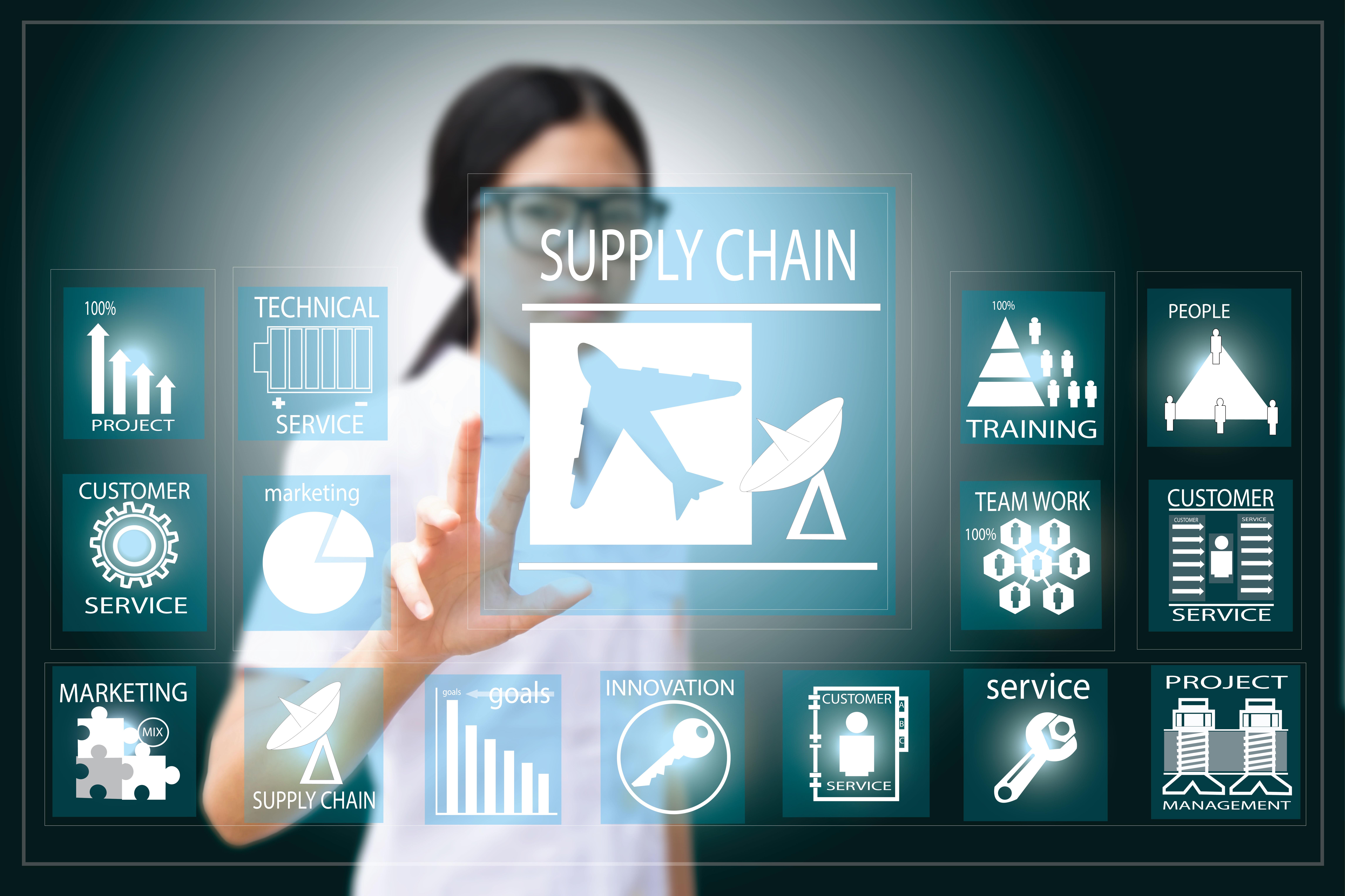 Cleveland supply chain management strategies