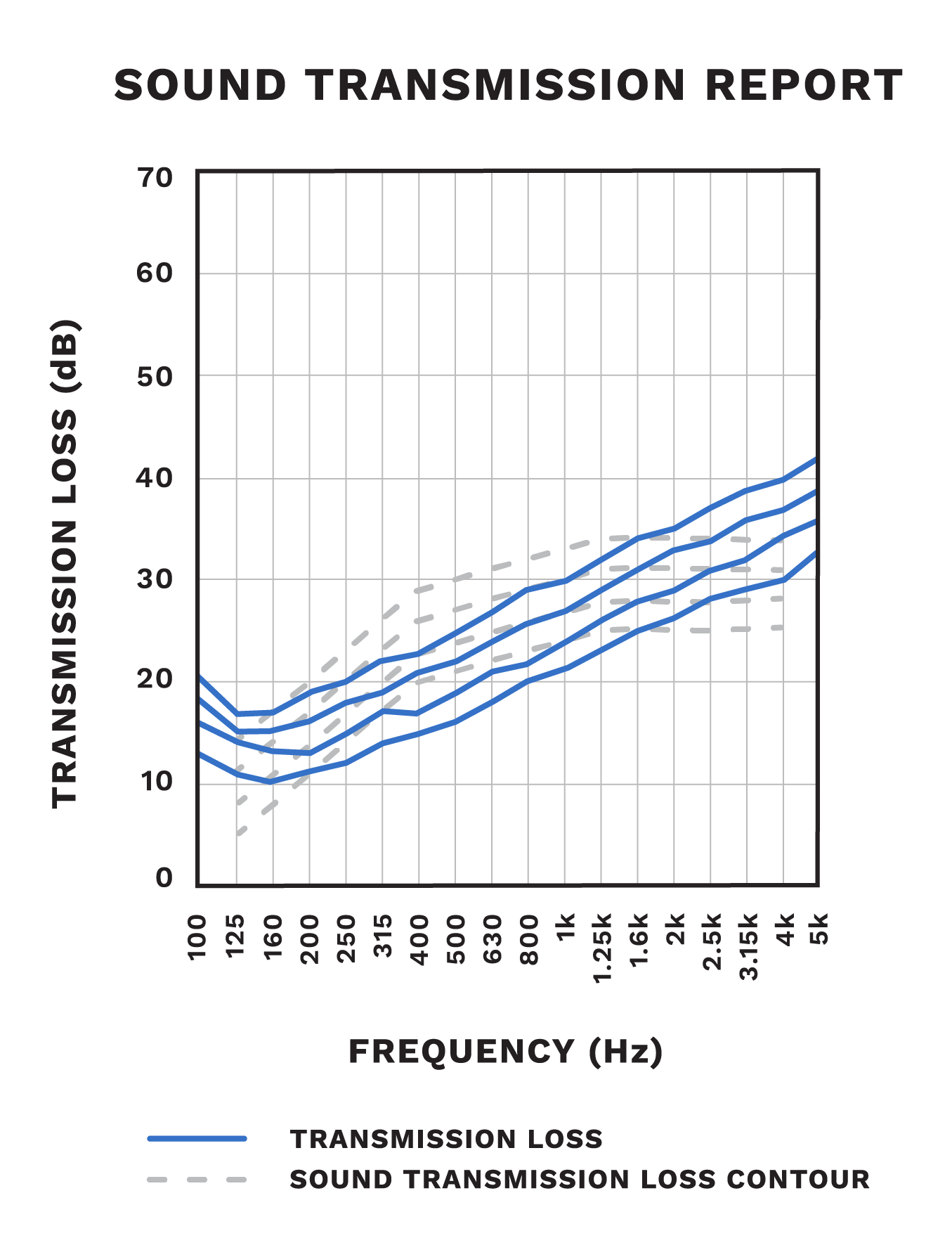 Polyfill-Graphs-01